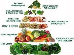 veggie pyramid